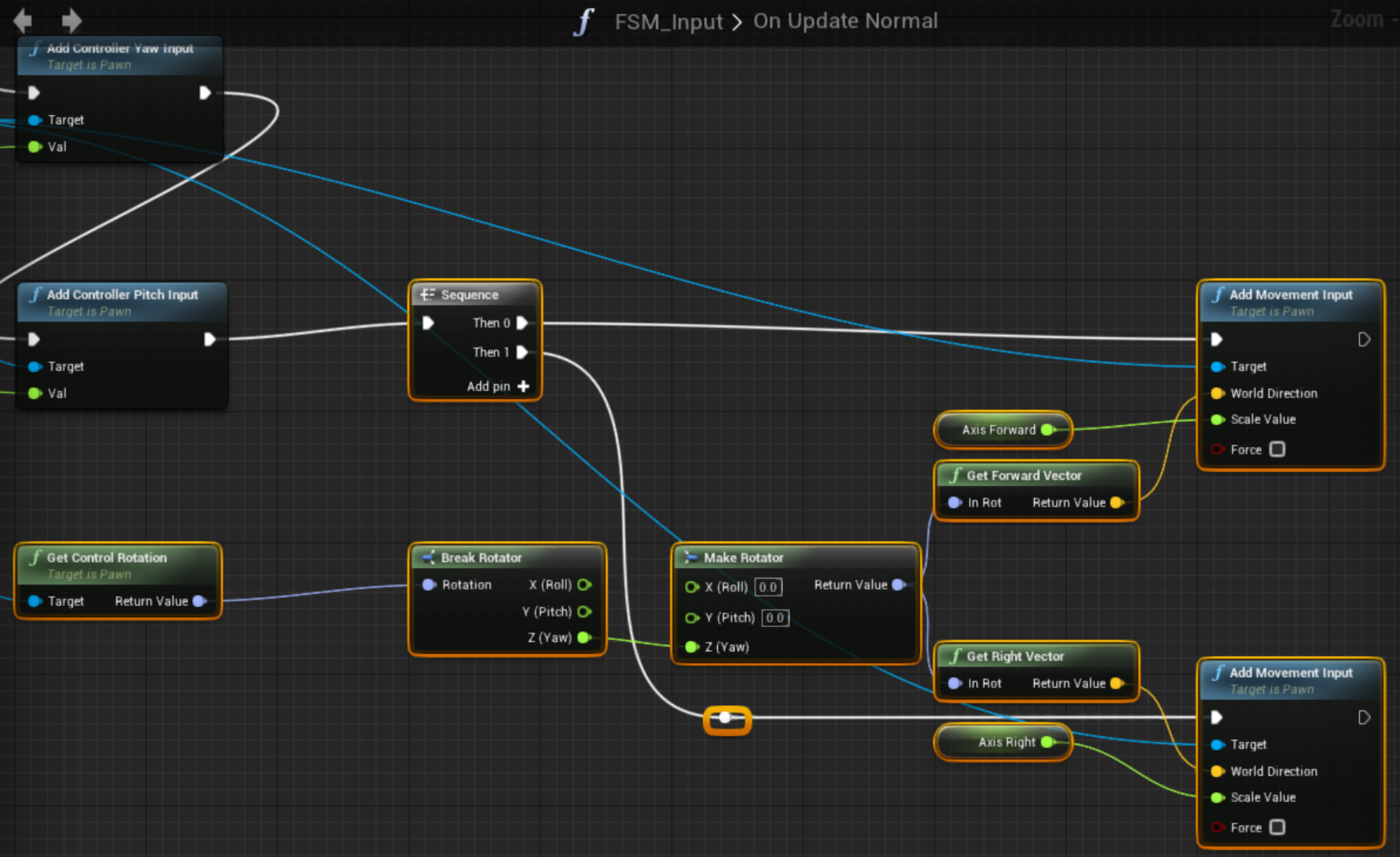 Fsm based character in ue4 bruno xaviers portfolio back to the the character blueprint now its input commands are simply feeding float values to the fsminput component malvernweather Gallery