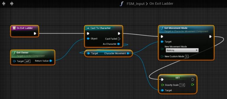FsmT_Step54